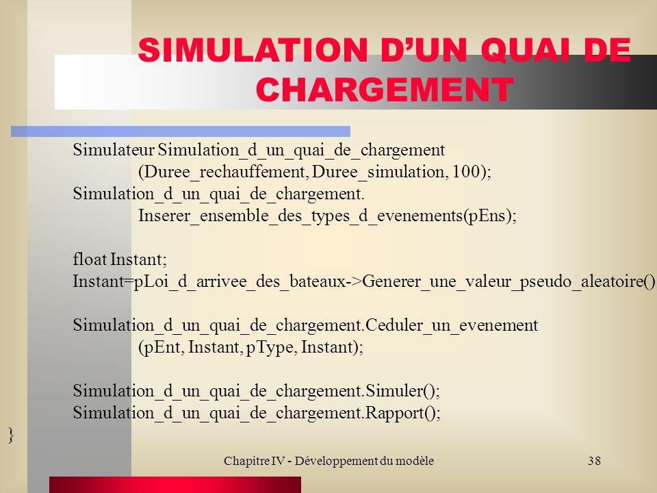 Chapitre IV - Développement du modèle38 SIMULATION DUN QUAI DE CHARGEMENT Simulateur Simulation_d_un_quai_de_chargement (Duree_rechauffement, Duree_simulation, 100); Simulation_d_un_quai_de_chargement.