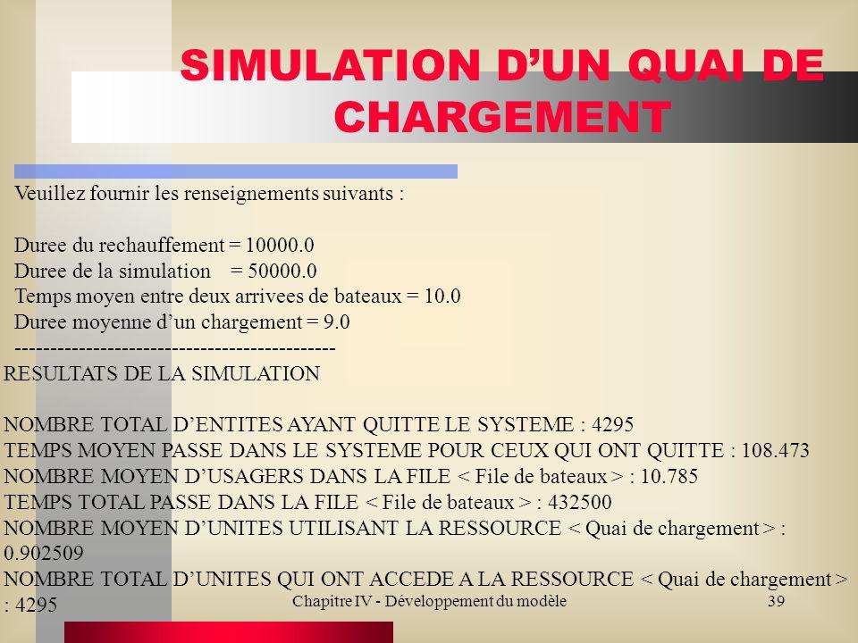 Chapitre IV - Développement du modèle39 SIMULATION DUN QUAI DE CHARGEMENT Veuillez fournir les renseignements suivants : Duree du rechauffement = 10000.0 Duree de la simulation = 50000.0 Temps moyen entre deux arrivees de bateaux = 10.0 Duree moyenne dun chargement = 9.0 --------------------------------------------- RESULTATS DE LA SIMULATION NOMBRE TOTAL DENTITES AYANT QUITTE LE SYSTEME : 4295 TEMPS MOYEN PASSE DANS LE SYSTEME POUR CEUX QUI ONT QUITTE : 108.473 NOMBRE MOYEN DUSAGERS DANS LA FILE : 10.785 TEMPS TOTAL PASSE DANS LA FILE : 432500 NOMBRE MOYEN DUNITES UTILISANT LA RESSOURCE : 0.902509 NOMBRE TOTAL DUNITES QUI ONT ACCEDE A LA RESSOURCE : 4295