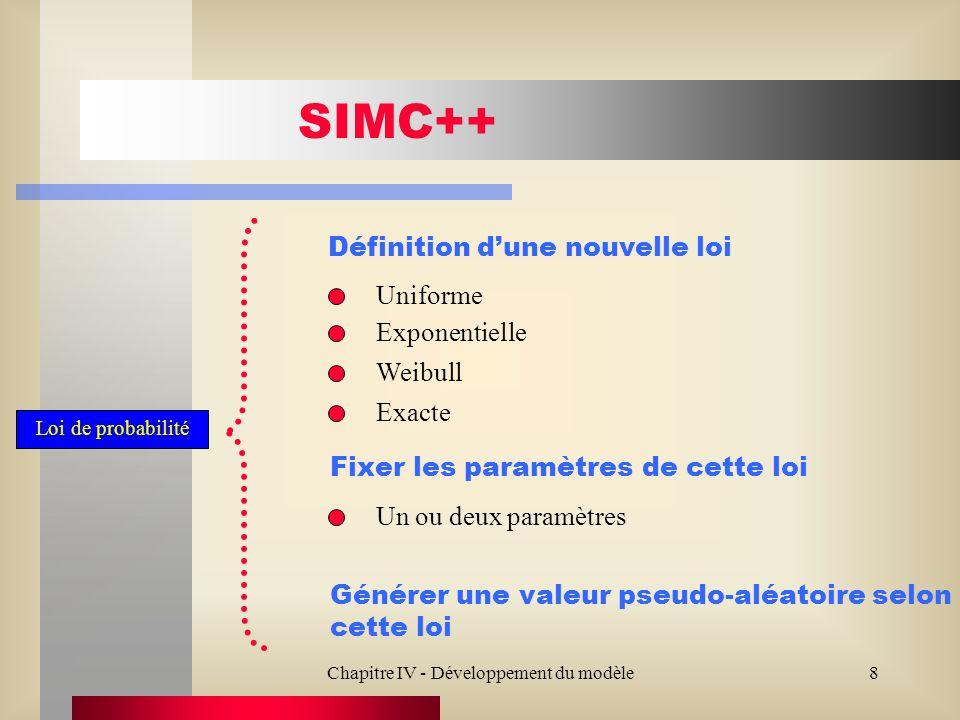 Chapitre IV - Développement du modèle8 Loi de probabilité SIMC++ Définition dune nouvelle loi Fixer les paramètres de cette loi Générer une valeur pseudo-aléatoire selon cette loi Uniforme Exponentielle Weibull Exacte Un ou deux paramètres