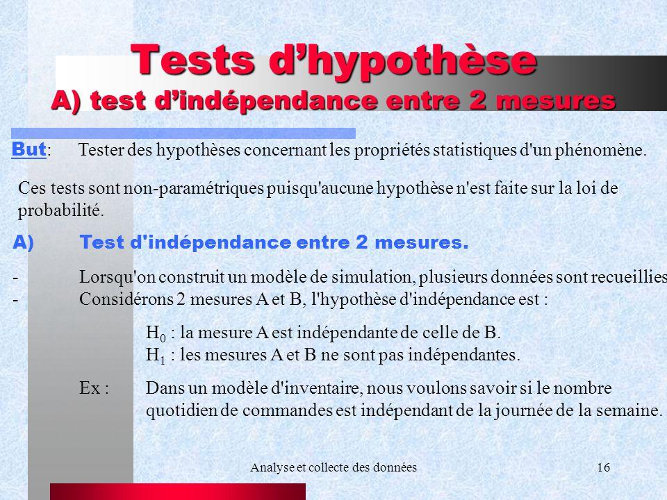 Analyse et collecte des données16 Tests dhypothèse A) test dindépendance entre 2 mesures A)Test d'indépendance entre 2 mesures. -Lorsqu'on construit u