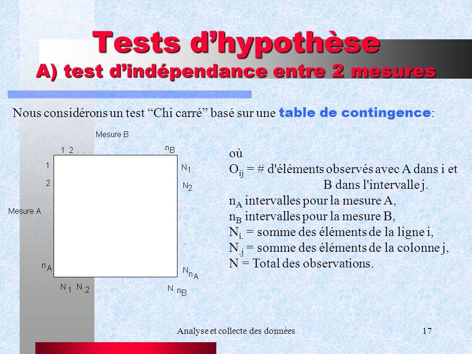 Analyse et collecte des données17 Tests dhypothèse A) test dindépendance entre 2 mesures Nous considérons un test Chi carré basé sur une table de cont