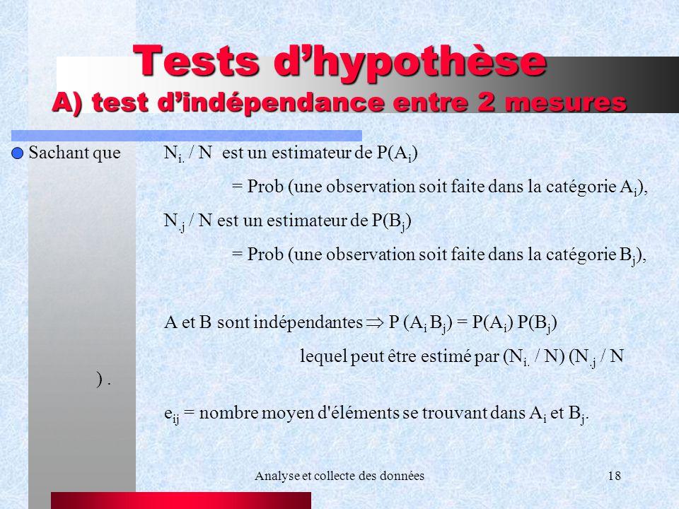 Analyse et collecte des données18 Tests dhypothèse A) test dindépendance entre 2 mesures Sachant queN i. / N est un estimateur de P(A i ) = Prob (une