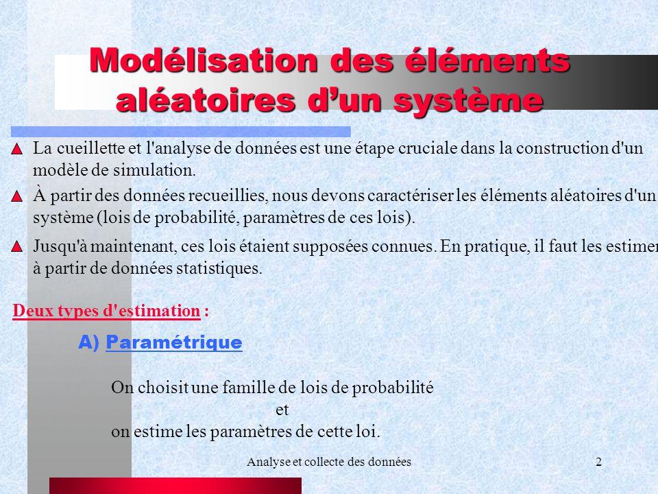 2 Modélisation des éléments aléatoires dun système Deux types d'estimation : A) Paramétrique On choisit une famille de lois de probabilité et on estim