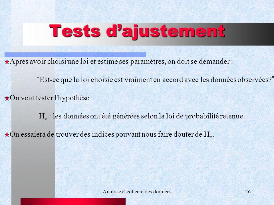 Analyse et collecte des données26 Tests dajustement Après avoir choisi une loi et estimé ses paramètres, on doit se demander : Est-ce que la loi chois