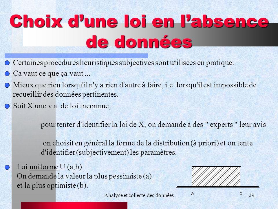Analyse et collecte des données29 Choix dune loi en labsence de données Loi uniforme U (a,b) On demande la valeur la plus pessimiste (a) et la plus op