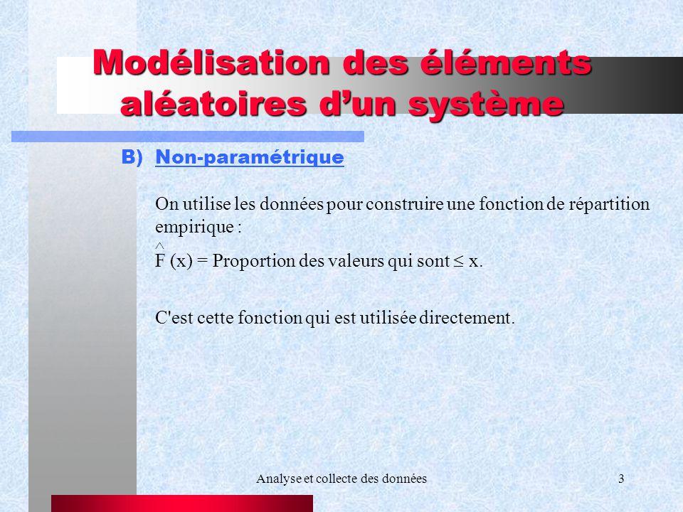 Analyse et collecte des données3 Modélisation des éléments aléatoires dun système B)Non-paramétrique On utilise les données pour construire une foncti