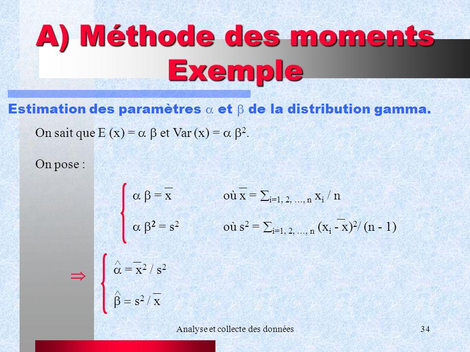 Analyse et collecte des données34 A) Méthode des moments Exemple Estimation des paramètres et de la distribution gamma. On sait que E (x) = et Var (x)