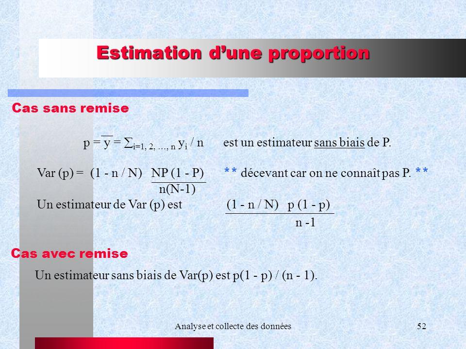 Analyse et collecte des données52 Estimation dune proportion Cas sans remise Cas avec remise Un estimateur sans biais de Var(p) est p(1 - p) / (n - 1)