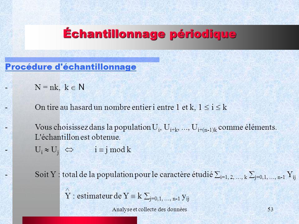 Analyse et collecte des données53 Échantillonnage périodique Procédure d'échantillonnage -N = nk, k N -On tire au hasard un nombre entier i entre 1 et