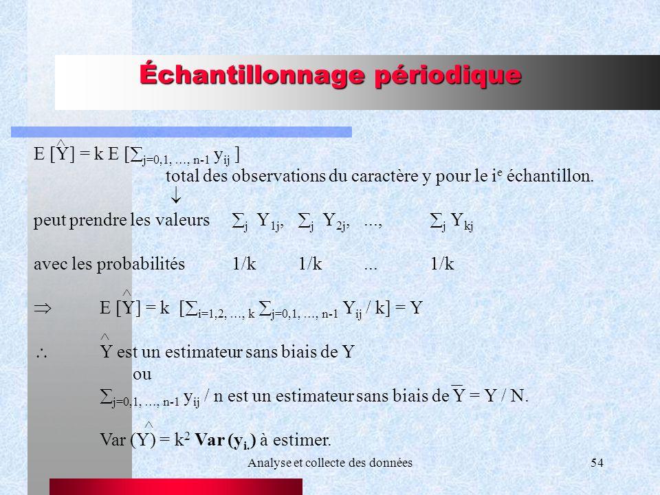 Analyse et collecte des données54 Échantillonnage périodique E [Y] = k E [ j=0,1, …, n-1 y ij ] total des observations du caractère y pour le i e écha