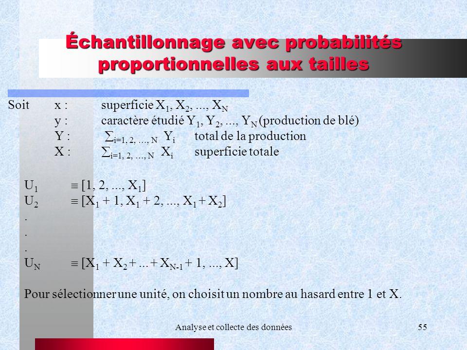 Analyse et collecte des données55 Échantillonnage avec probabilités proportionnelles aux tailles U 1 [1, 2,..., X 1 ] U 2 [X 1 + 1, X 1 + 2,..., X 1 +