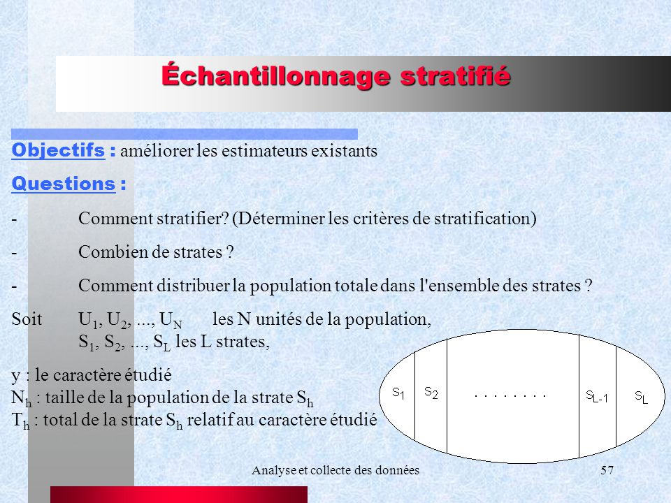 Analyse et collecte des données57 Échantillonnage stratifié Objectifs : améliorer les estimateurs existants Questions : - Comment stratifier? (Détermi