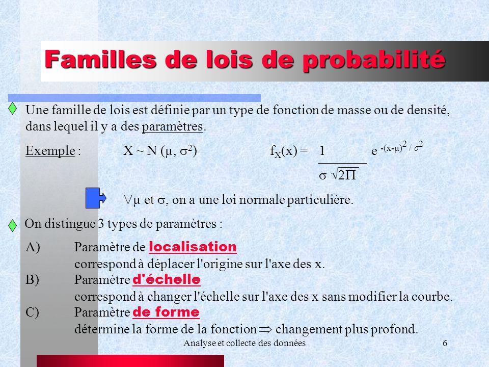 Analyse et collecte des données6 Familles de lois de probabilité Une famille de lois est définie par un type de fonction de masse ou de densité, dans