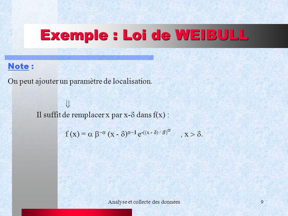 Analyse et collecte des données9 Exemple : Loi de WEIBULL Note : On peut ajouter un paramètre de localisation. Il suffit de remplacer x par x- dans f(