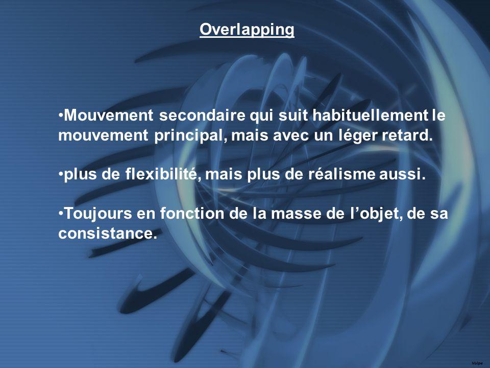 Mouvement secondaire qui suit habituellement le mouvement principal, mais avec un léger retard.