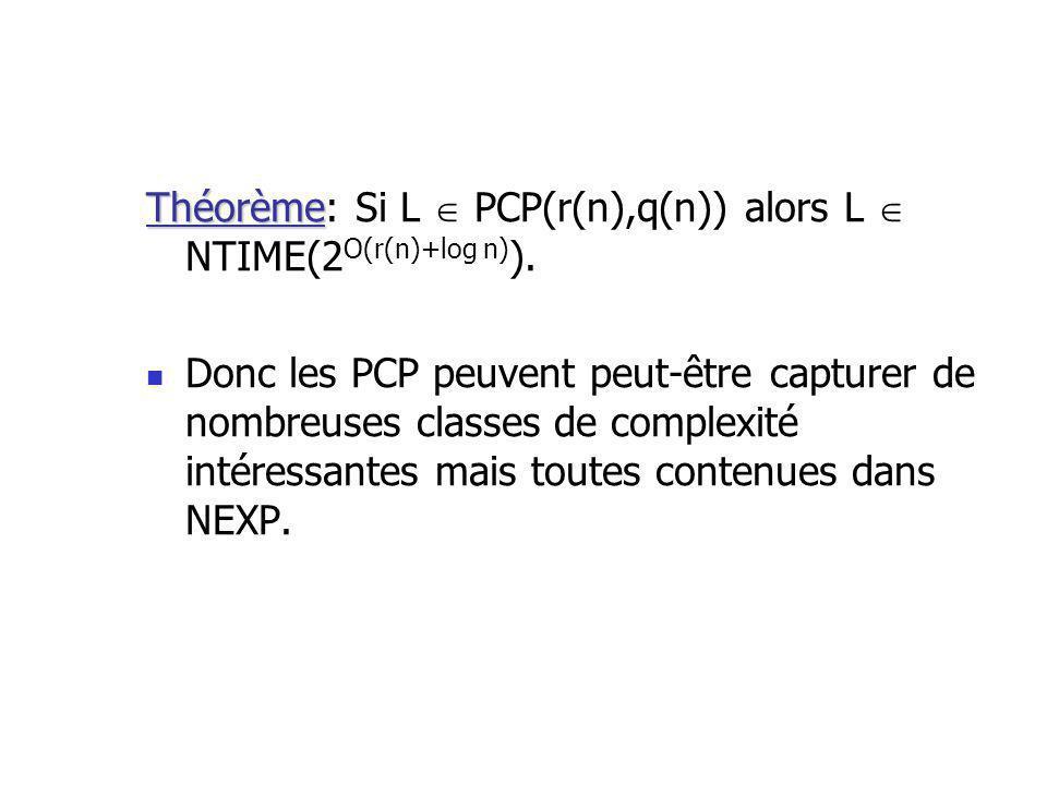 Théorème Théorème: Si L PCP(r(n),q(n)) alors L NTIME(2 O(r(n)+log n) ).