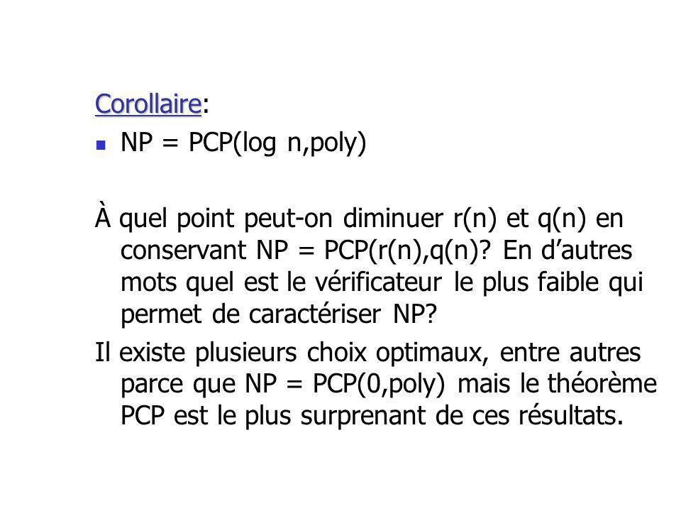 Corollaire Corollaire: NP = PCP(log n,poly) À quel point peut-on diminuer r(n) et q(n) en conservant NP = PCP(r(n),q(n).