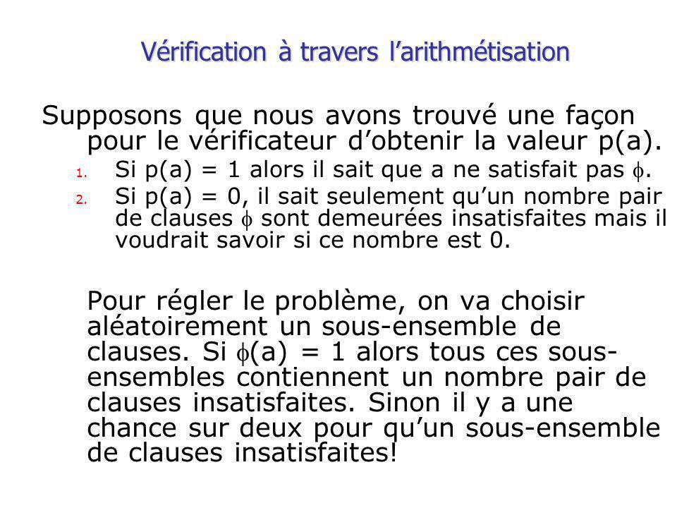 Vérification à travers larithmétisation Supposons que nous avons trouvé une façon pour le vérificateur dobtenir la valeur p(a).