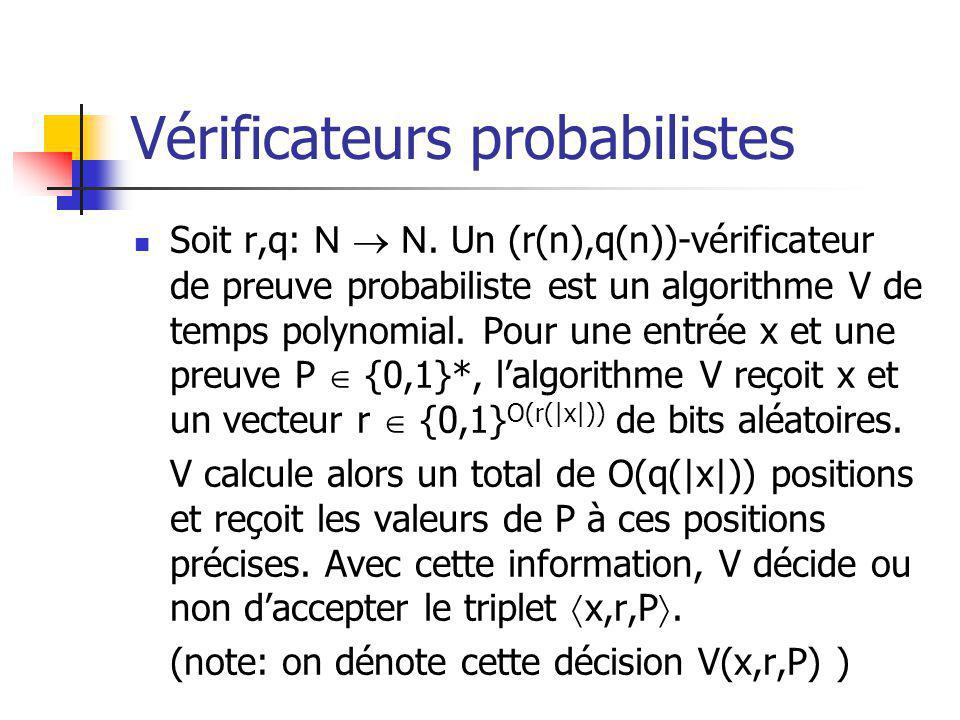 Test de linéarité (détails) On peut conclure que pour tout x Pr y,z [f(x y) + f (z) f(x y z)] /2 et Pr y,z [f(y) + f(x z) f(x y z)] /2 La probabilité que lun de ces deux évenements se produise est donc au plus.