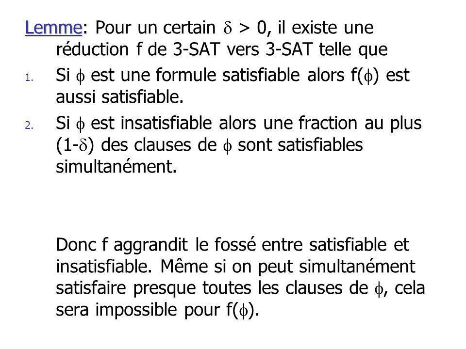 Lemme Lemme: Pour un certain > 0, il existe une réduction f de 3-SAT vers 3-SAT telle que 1.