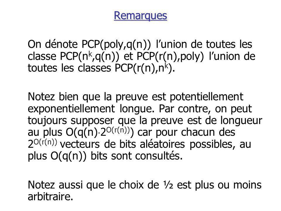 Plusieurs classes usuelles peuvent être définies comme des classes PCP.