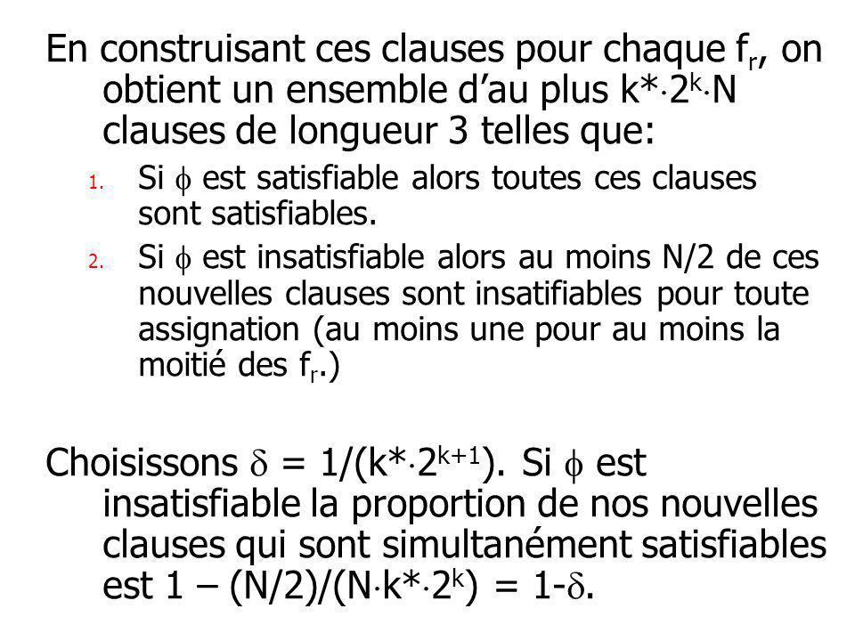 En construisant ces clauses pour chaque f r, on obtient un ensemble dau plus k* 2 k N clauses de longueur 3 telles que: 1.