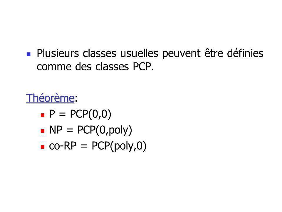 Observations préliminaires Une PCP pour la formule est lencodage P(a) dun a {0,1} n tel que (a) = 1.