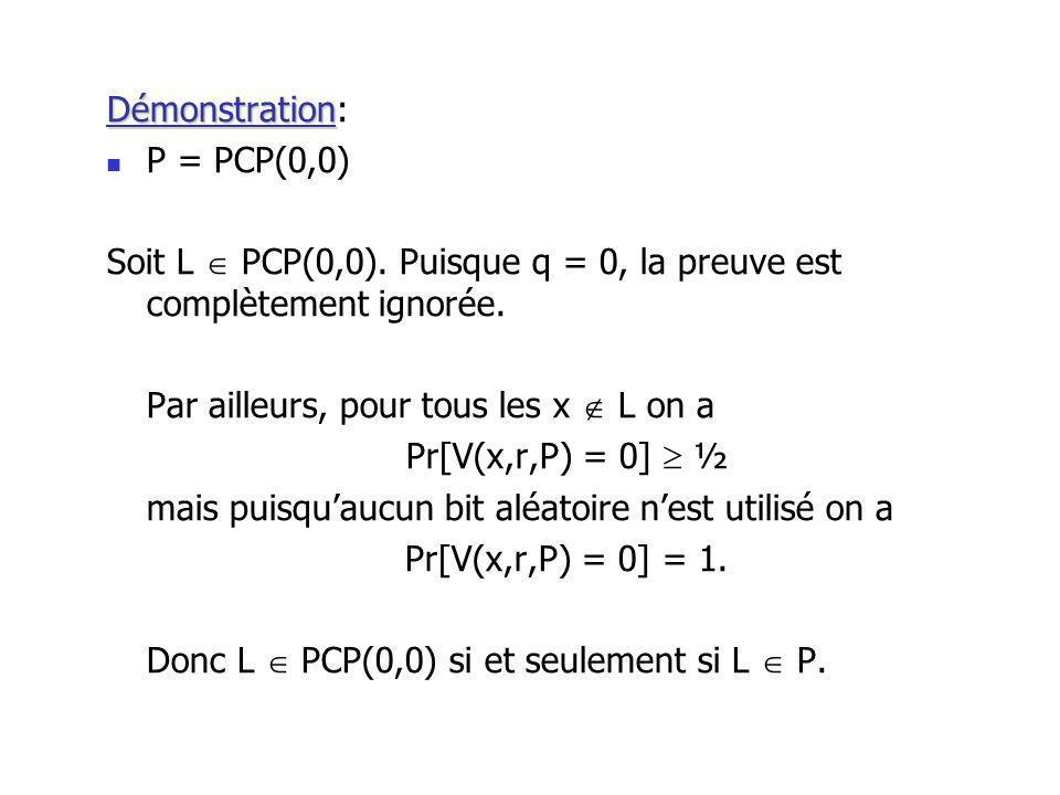 Démonstration Démonstration: Le théorème PCP est la clé.
