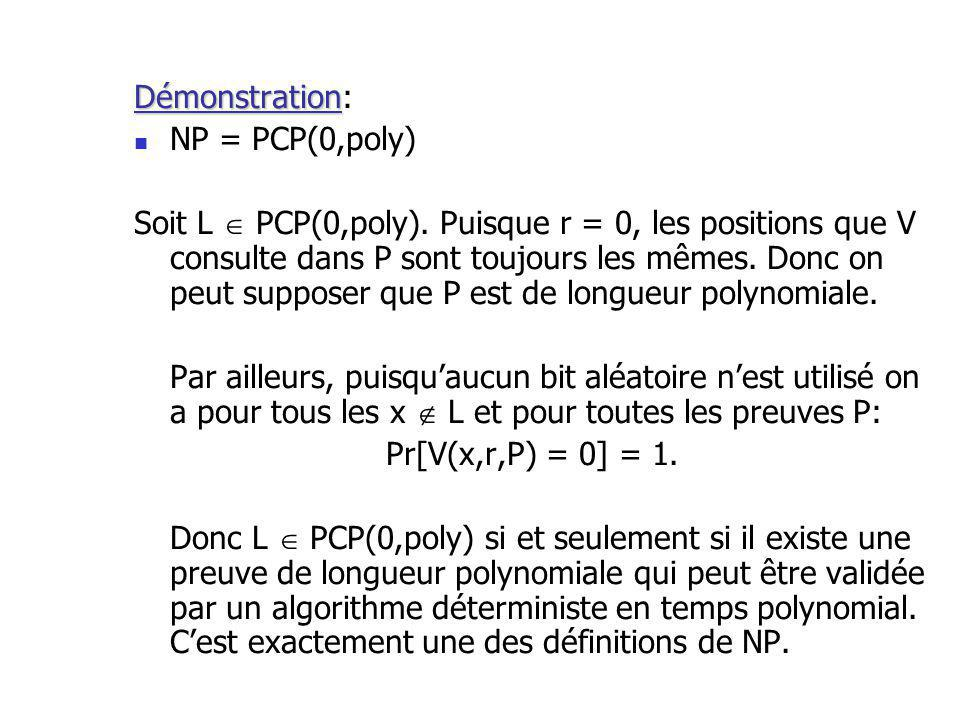 Démonstration Démonstration: NP = PCP(0,poly) Soit L PCP(0,poly).