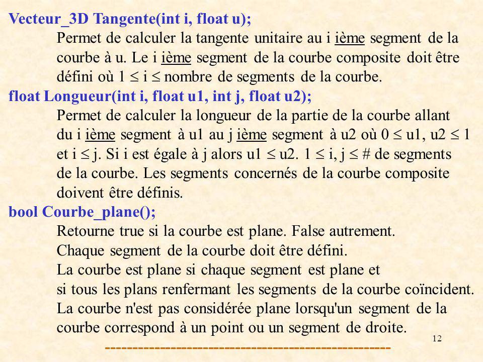 12 Vecteur_3D Tangente(int i, float u); Permet de calculer la tangente unitaire au i ième segment de la courbe à u.