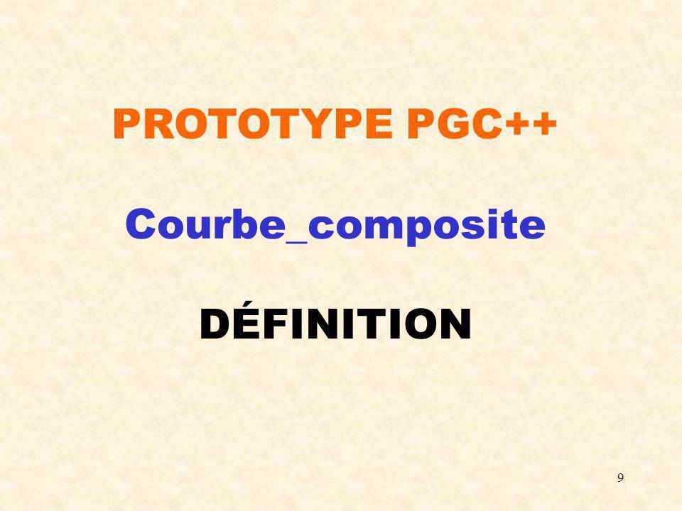 9 PROTOTYPE PGC++ Courbe_composite DÉFINITION