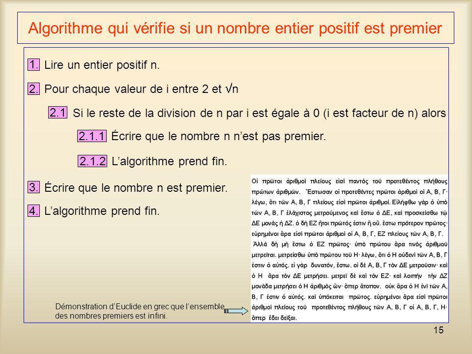 15 Algorithme qui vérifie si un nombre entier positif est premier 1. Lire un entier positif n. 2. Pour chaque valeur de i entre 2 et n 2.1 Si le reste
