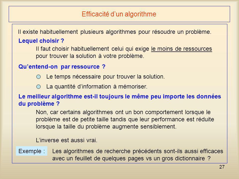 27 Efficacité dun algorithme Il existe habituellement plusieurs algorithmes pour résoudre un problème. Il faut choisir habituellement celui qui exige