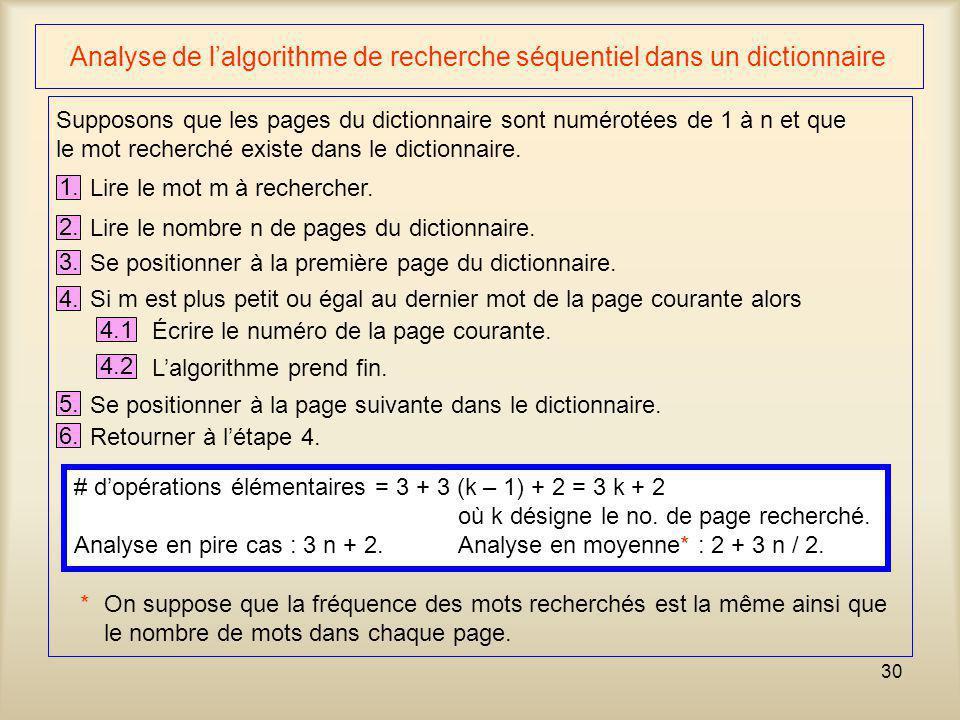 30 Analyse de lalgorithme de recherche séquentiel dans un dictionnaire 1. Lire le mot m à rechercher. 2. Lire le nombre n de pages du dictionnaire. Su