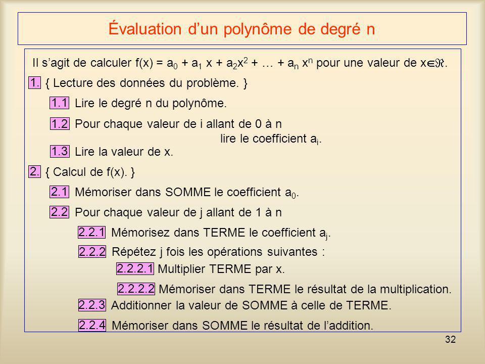 32 Évaluation dun polynôme de degré n Il sagit de calculer f(x) = a 0 + a 1 x + a 2 x 2 + … + a n x n pour une valeur de x. 1. { Lecture des données d