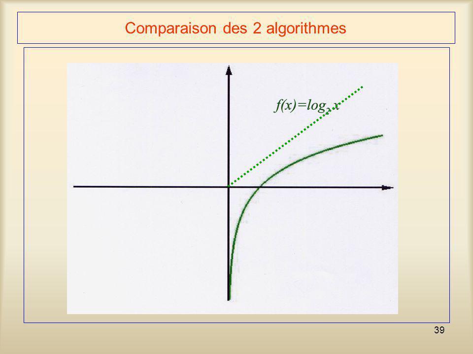 39 Comparaison des 2 algorithmes