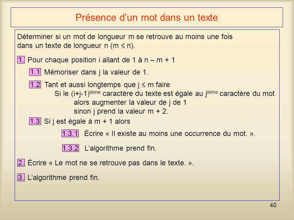40 Présence dun mot dans un texte Déterminer si un mot de longueur m se retrouve au moins une fois dans un texte de longueur n (m n). 1. Pour chaque p