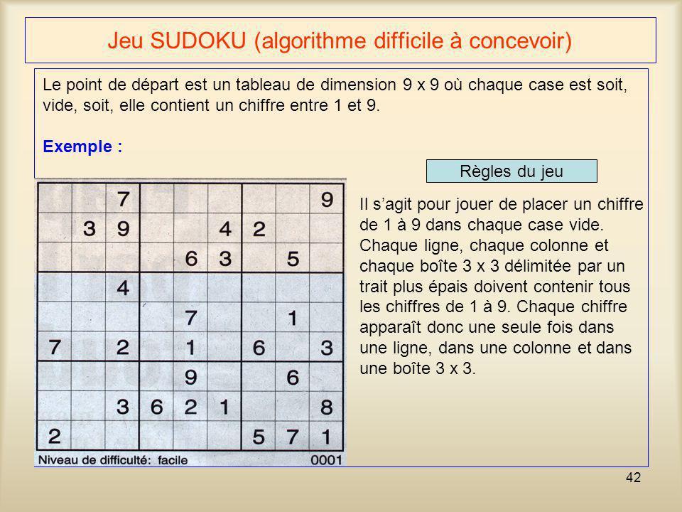 42 Jeu SUDOKU (algorithme difficile à concevoir) Règles du jeu Le point de départ est un tableau de dimension 9 x 9 où chaque case est soit, vide, soi