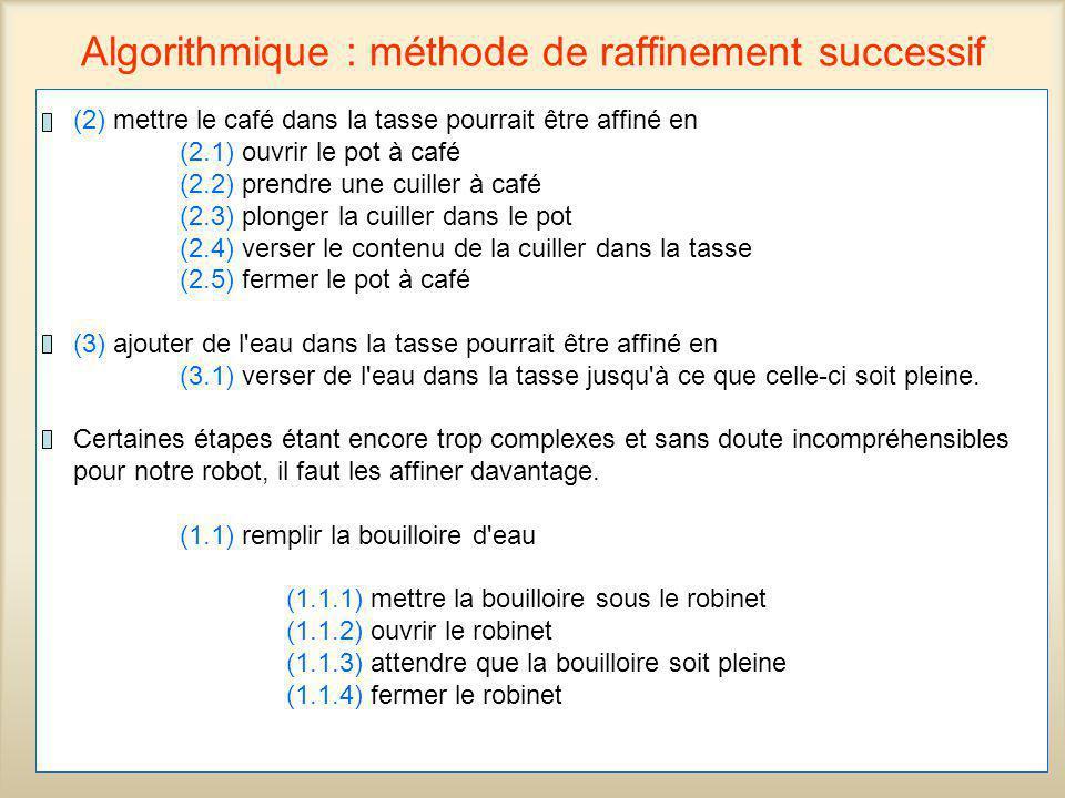 45 Algorithmique : méthode de raffinement successif (2) mettre le café dans la tasse pourrait être affiné en (2.1) ouvrir le pot à café (2.2) prendre