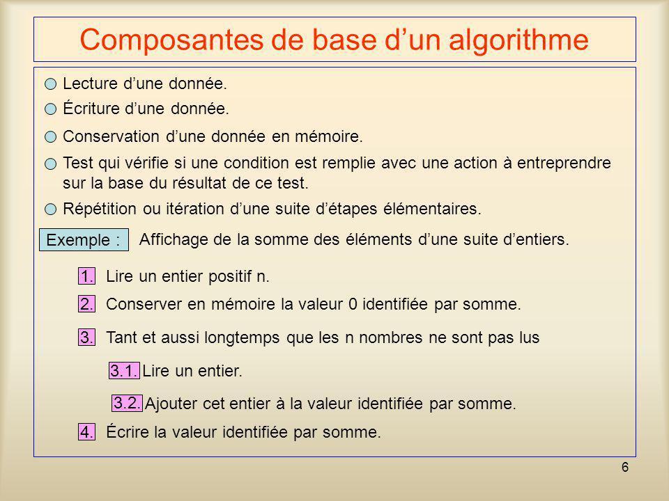 6 Composantes de base dun algorithme Lecture dune donnée. Écriture dune donnée. Test qui vérifie si une condition est remplie avec une action à entrep