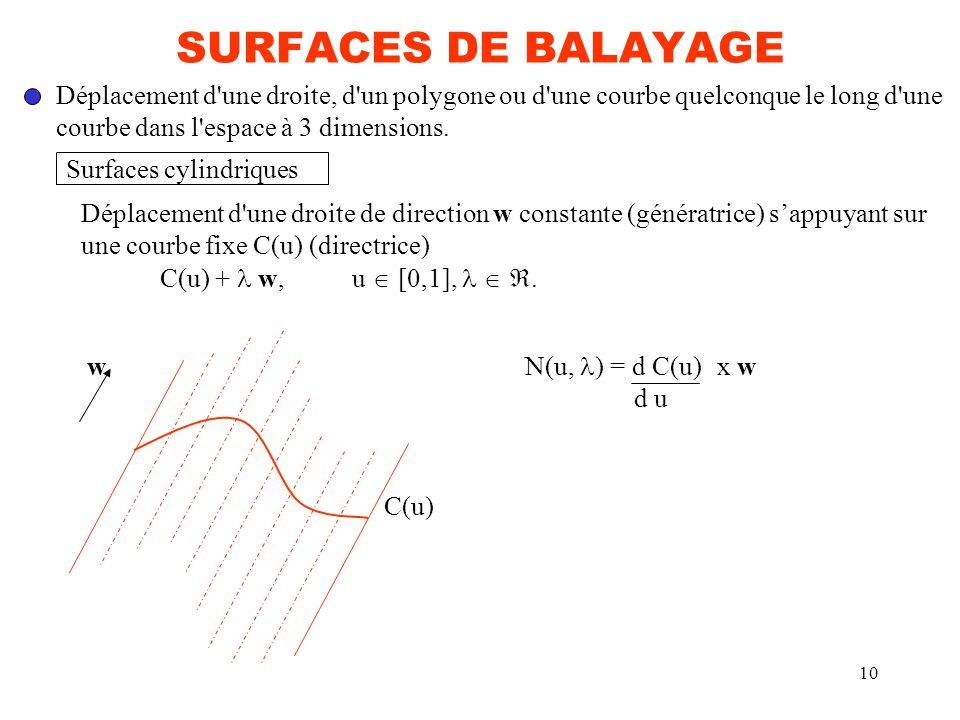 10 SURFACES DE BALAYAGE Déplacement d'une droite, d'un polygone ou d'une courbe quelconque le long d'une courbe dans l'espace à 3 dimensions. Surfaces