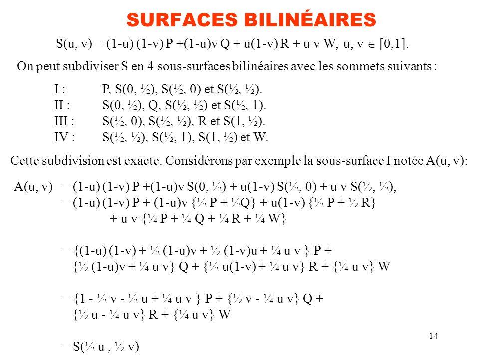 14 SURFACES BILINÉAIRES S(u, v) = (1-u) (1-v) P +(1-u)v Q + u(1-v) R + u v W,u, v [0,1]. On peut subdiviser S en 4 sous-surfaces bilinéaires avec les