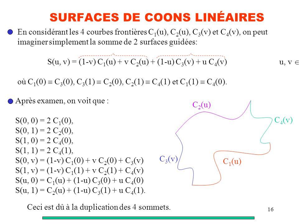 16 SURFACES DE COONS LINÉAIRES En considérant les 4 courbes frontières C 1 (u), C 2 (u), C 3 (v) et C 4 (v), on peut imaginer simplement la somme de 2