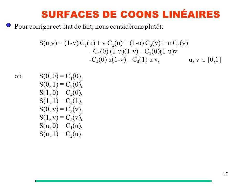 17 SURFACES DE COONS LINÉAIRES Pour corriger cet état de fait, nous considérons plutôt: S(u,v) =(1-v) C 1 (u) + v C 2 (u) + (1-u) C 3 (v) + u C 4 (v)