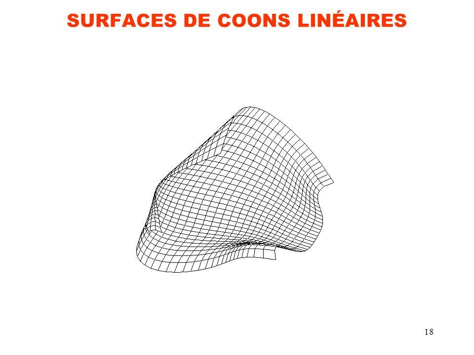 18 SURFACES DE COONS LINÉAIRES