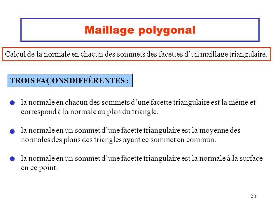20 Maillage polygonal Calcul de la normale en chacun des sommets des facettes dun maillage triangulaire. la normale en chacun des sommets dune facette