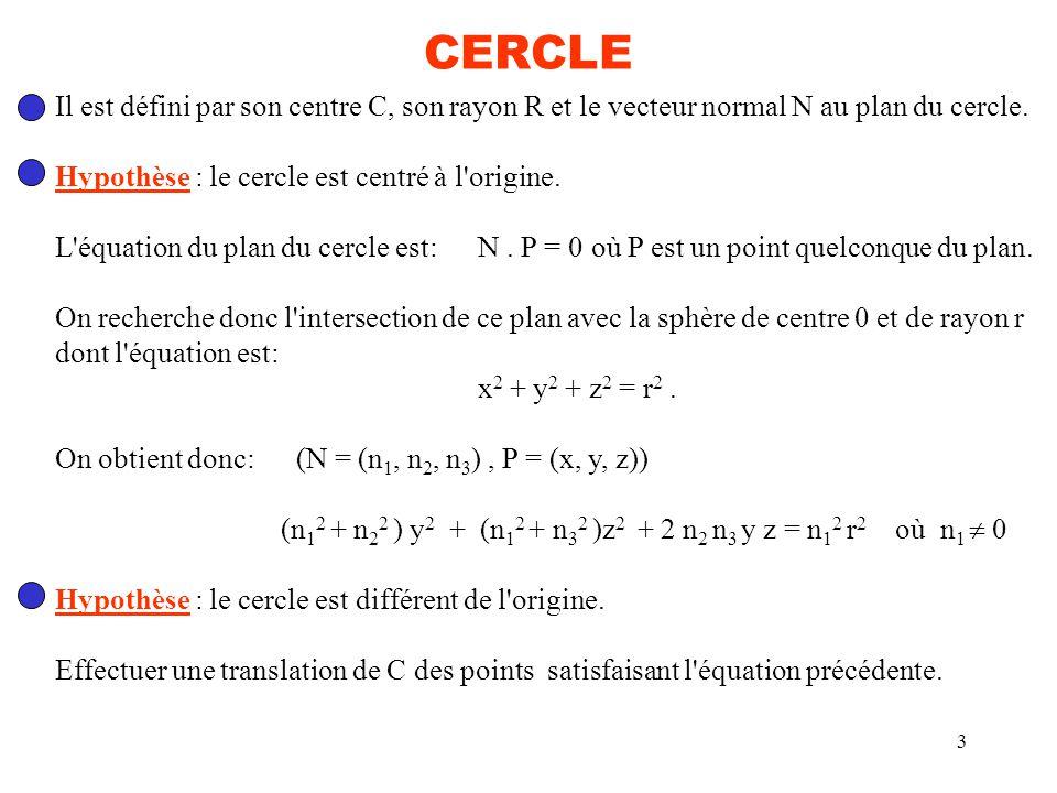3 CERCLE Il est défini par son centre C, son rayon R et le vecteur normal N au plan du cercle. Hypothèse : le cercle est centré à l'origine. L'équatio