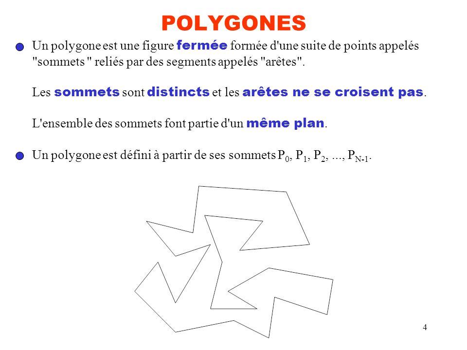 4 POLYGONES Un polygone est une figure fermée formée d'une suite de points appelés
