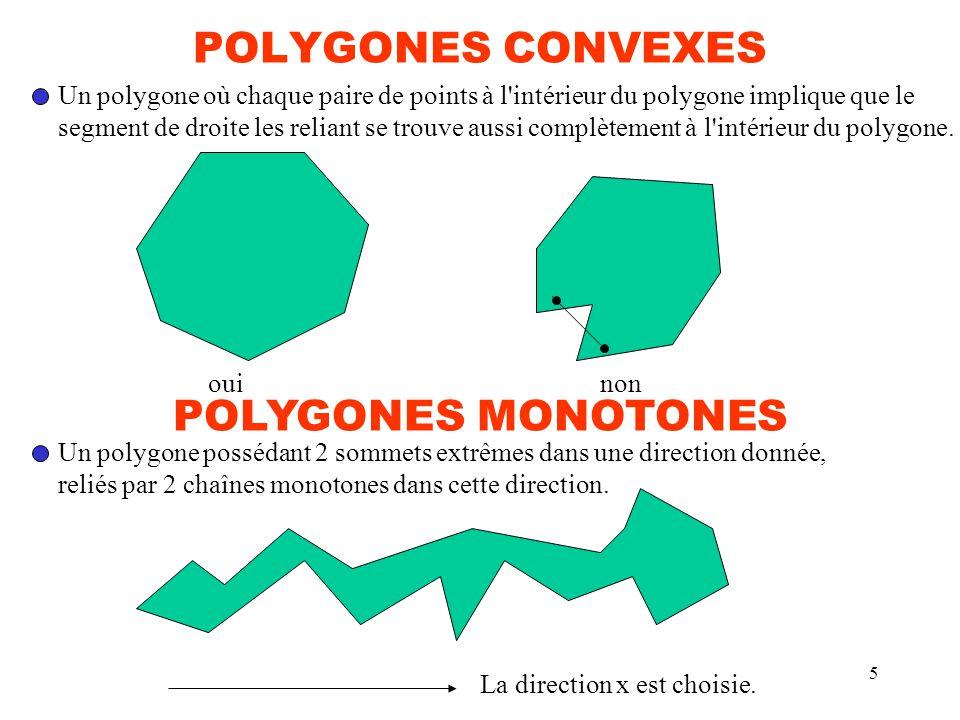 5 POLYGONES CONVEXES Un polygone où chaque paire de points à l'intérieur du polygone implique que le segment de droite les reliant se trouve aussi com