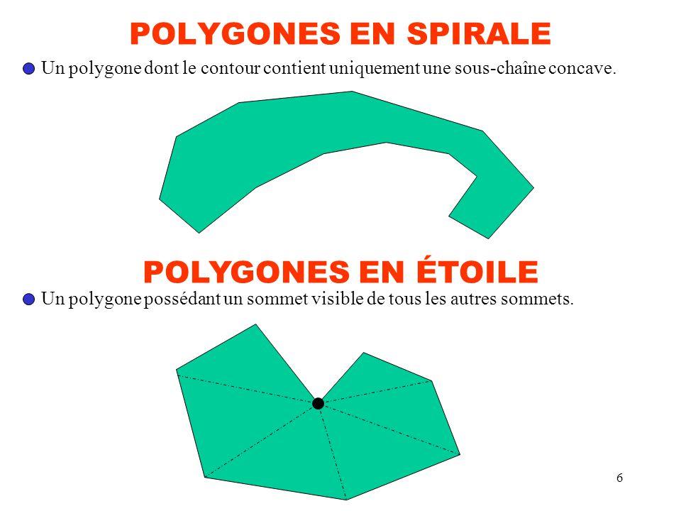 6 POLYGONES EN SPIRALE Un polygone dont le contour contient uniquement une sous-chaîne concave. POLYGONES EN ÉTOILE Un polygone possédant un sommet vi